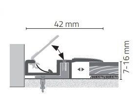 Hoogte 7-16mm met kabelgoot