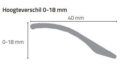 Hoogteverschil 0-18mm