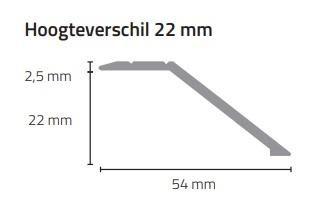 Hoogteverschil 22mm