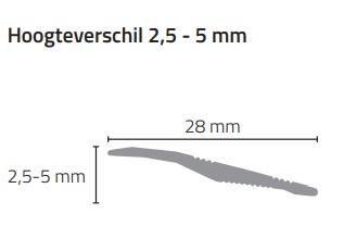 Hoogteverschil 2,5-5mm