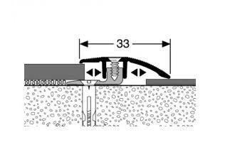 Hoogteverschil 4-9,5mm