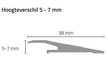 Hoogteverschil 5-7mm
