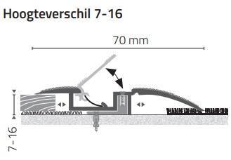 Hoogteverschil 7-16mm