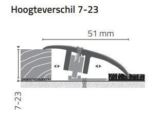 Hoogteverschil 7-23mm